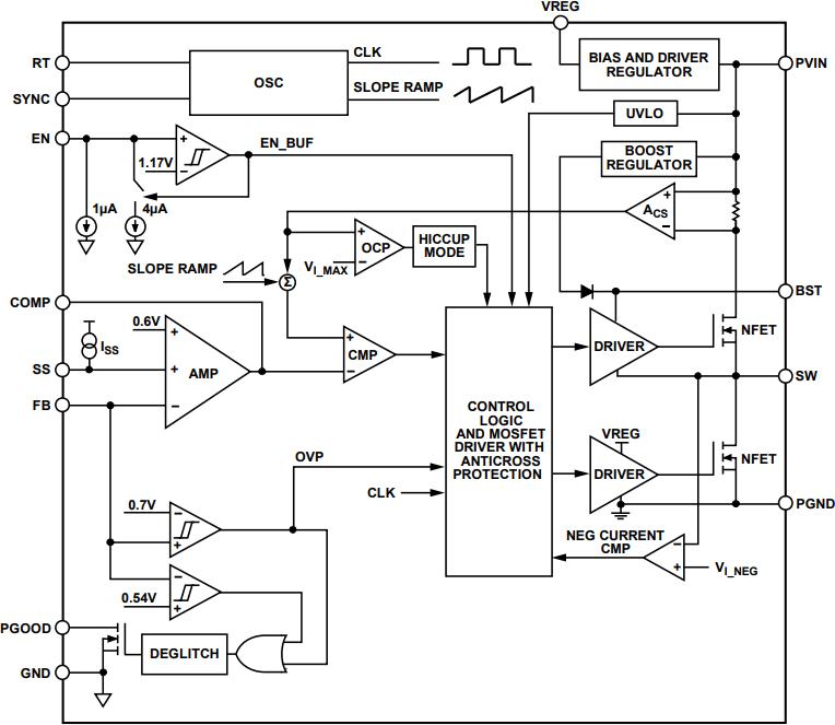 Функциональная схема ADP2384