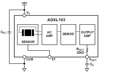 Функциональная схема ADXL103