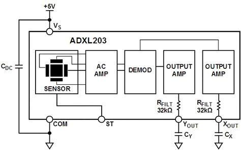 Функциональная схема ADXL203