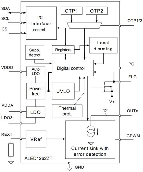 Функциональная схема ALED1262ZT