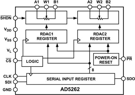 Функциональная схема AD5262