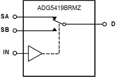 Analog Devices ADG5419BRMZ Функциональная схема