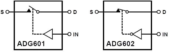 ADG601/ADG602 Функциональная схема
