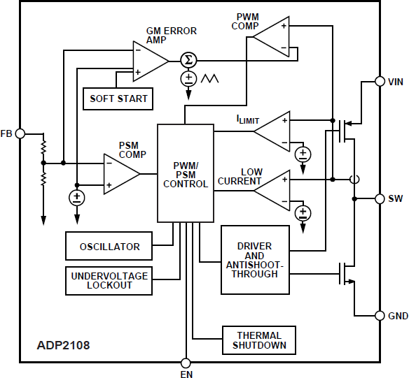 Функциональная схема ADP2108
