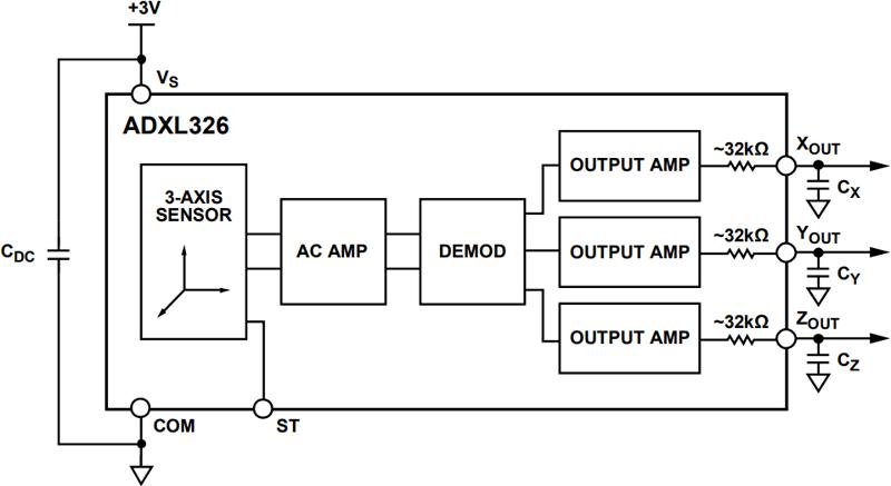 Функциональная схема ADXL326