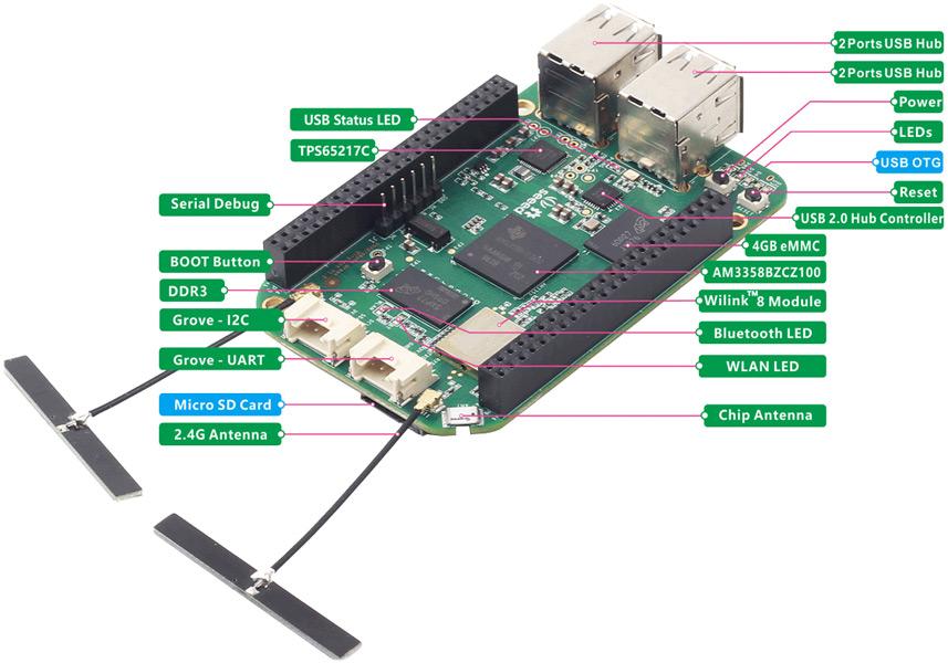 BeagleBone Green Wireless - одноплатный компьютер на базе процессора AM3358 с ядром ARM Cortex-A8