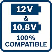Bosch. Переход с 10.8В на 12В