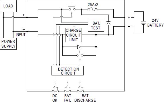 Рис.3 Функциональная схема DR-UPS40