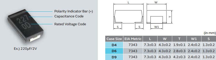 Алюминиевые полимерные конденсаторы серии ECAS