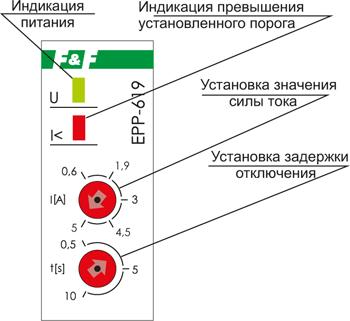 Панель управления EPP-619