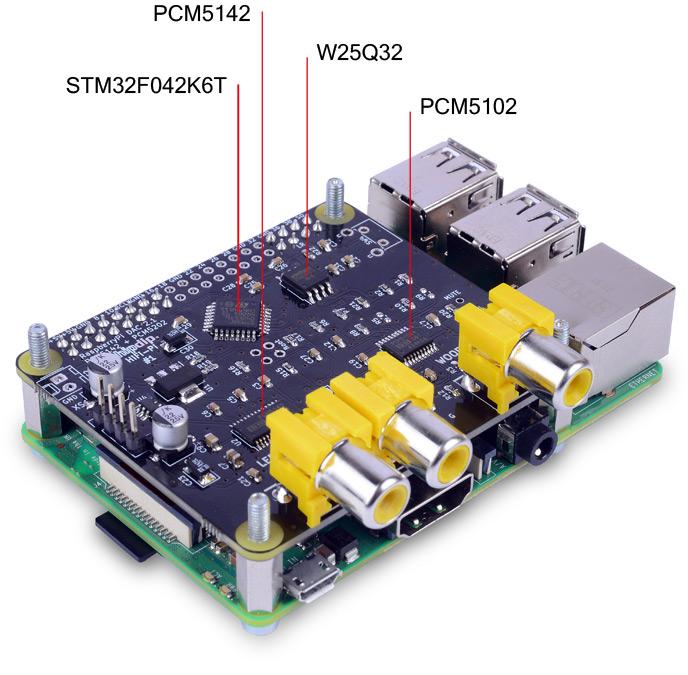 HiFi-Pi №1, DAC 2.1 FlatBelly, Hi-Res аудио карта для RaspberryPI формата2.1. Новинки собственного производства
