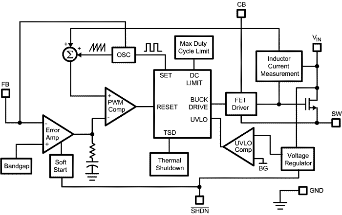 Функциональная схема LMR14203
