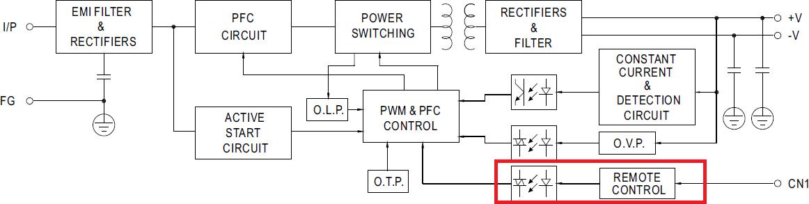 Типовая схема включения входа Remote Control на примере RSP-100