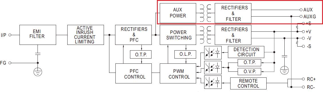 Дополнительный выход питания на примере HRPG-150