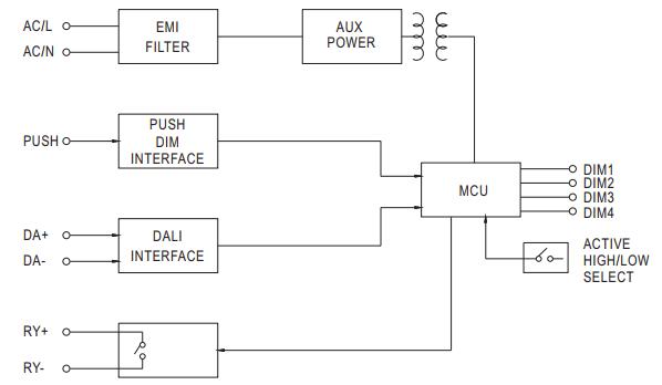 Блок-схема DAP-04
