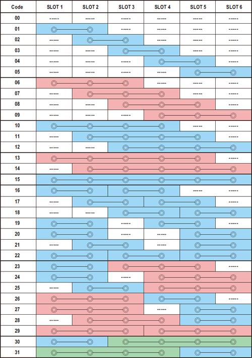 Таблица комбинаций параллельных соединений и опций
