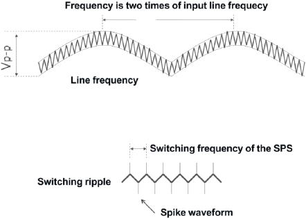 Пульсации и шум в импульсном источнике питания