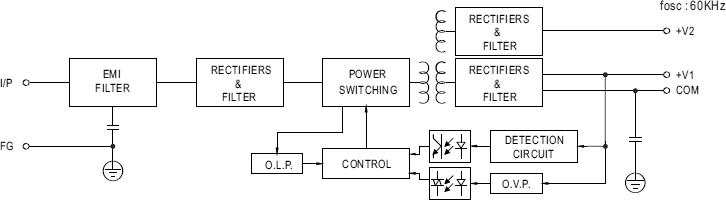 Структурная схема блока питания с двумя выходами без гальванической развязки