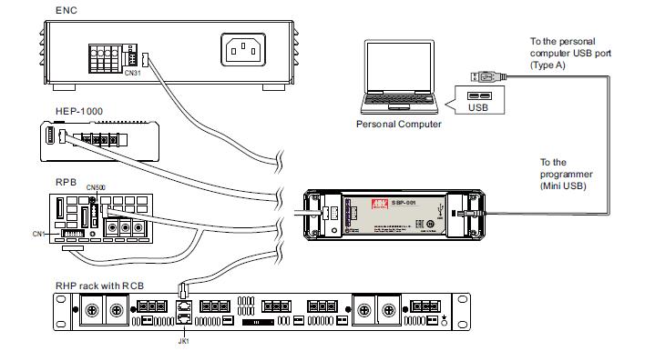 Схема подключения программатора SBP-001