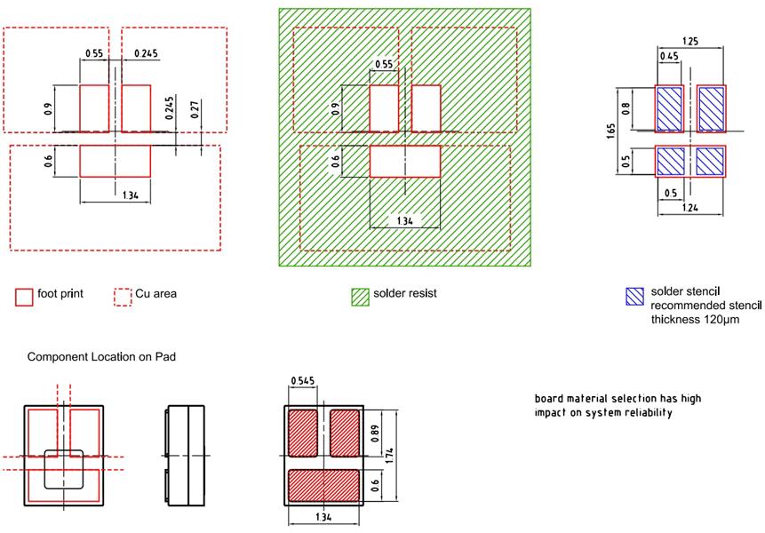 Установочные размеры KW CELMM1.TG