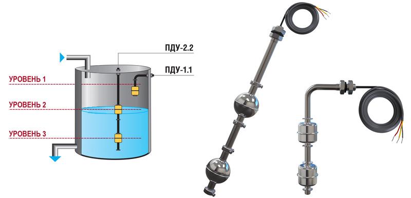 Поплавковые двухуровневые датчики серии ПДУ-x.2