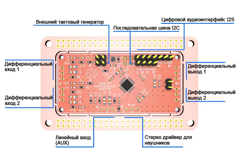 Модуль цифровой обработки звука SigmaDSP ADAU1761. Схема