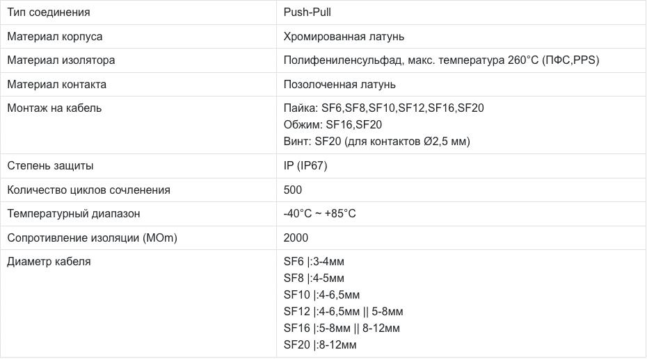 Основные тех. характеристики Weipu SF-серия