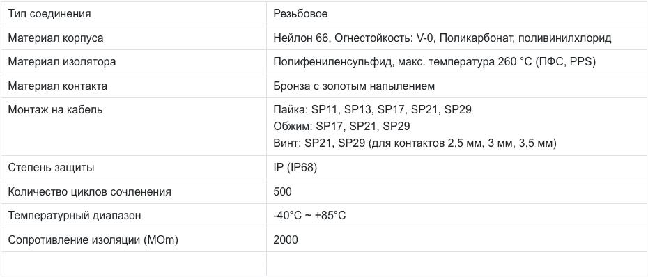 Основные тех. характеристики Weipu SP-серия