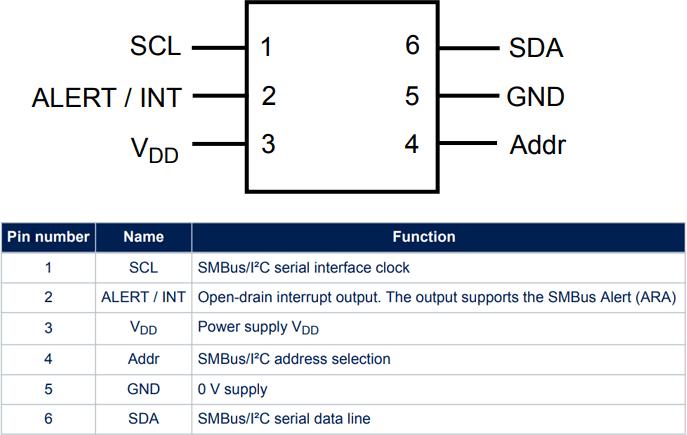 Миниатюрный датчик температуры STTS22H. Назначение выводов