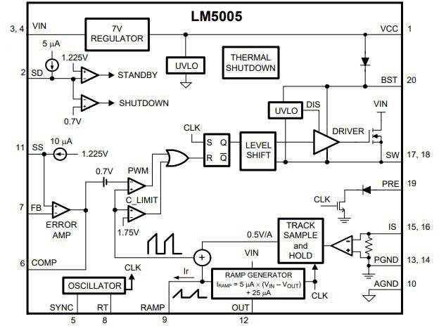 Функциональная схема LM5005
