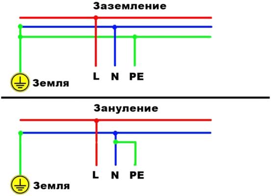 Однофазная сеть