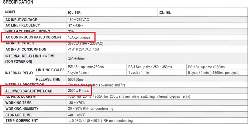 Ключевые параметры ограничителей пускового тока серии ICL-16