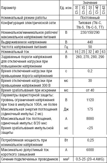 Основные технические характеристики УЗИс-С1