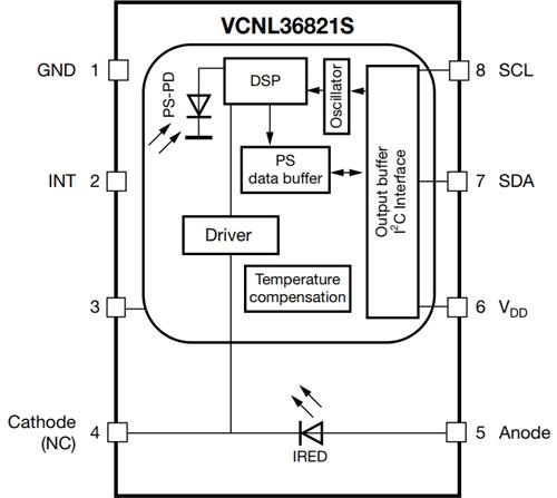Функциональная схема VCNL36821S