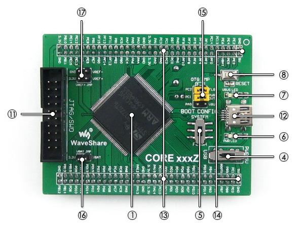 Отладочная плата Core407Z от компании Waveshare Electronics на базе ARM Cortex-M4 микроконтроллера STM32F407ZET6