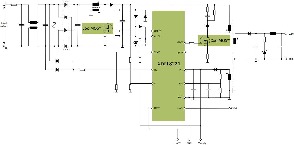 Типовая схема подключения XDPL8221