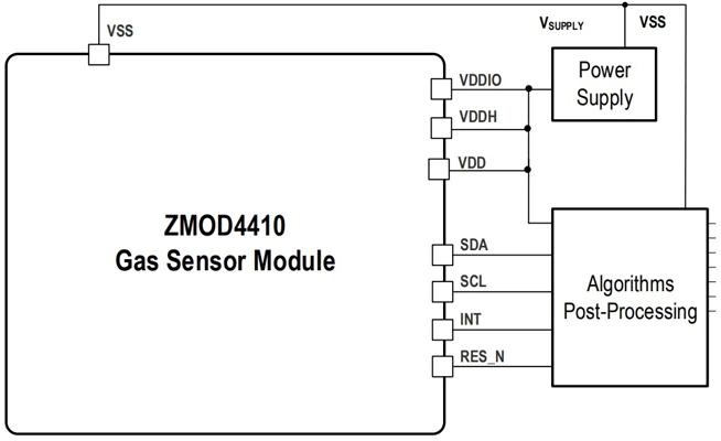 Интегральный газовый датчик ZMOD4410. Схема подключения