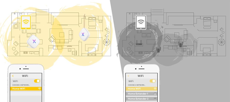 Mesh-сеть WiFi помогает равномерно распределить беспроводной сигнал