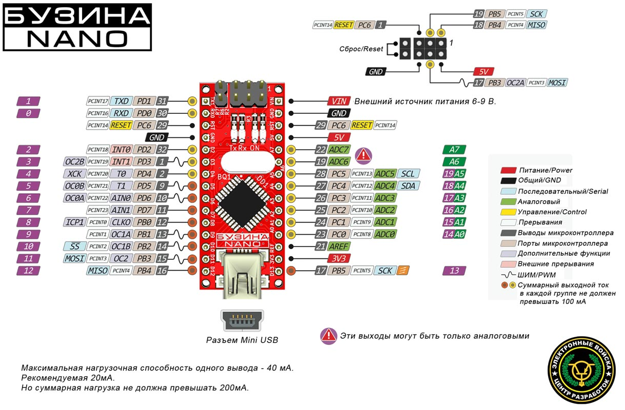 ST Nucleo F031K6 as well Buzina also ArduinoBoardUnoSMD additionally Arduino Nano V3 Atmega328 5v Cable Usb moreover Beginners Guide To Building Arduino Robots With Bl. on arduino nano pin layout