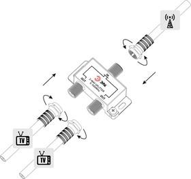 Фото 1/4 Делитель ТВ ЭРА D-F-04 2 ответвления под F разъём в комплекте 3 F разъёма 5-1000 МГц Б0048323