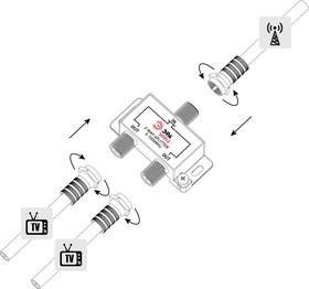 Фото 1/4 Делитель ТВ ЭРА Simple DS-F-01 2 ответвления под F разъём 5-1000 МГц Б0048320