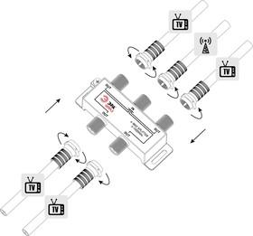 Фото 1/4 DS-F-03 ЭРА ДЕЛИТЕЛЬ ТВ х 4 под F разъём 5-1000 МГц, simple Б0048322