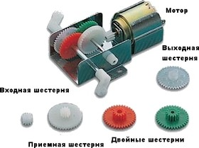 KNS7, Блок мотор-редуктор (конструктор)