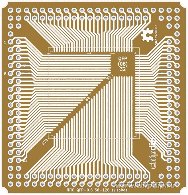 ППО QFP-0.8 36-128 выводов, Плата печатная макетная