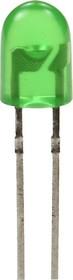 КИПД89П60/30-Л4, зеленый