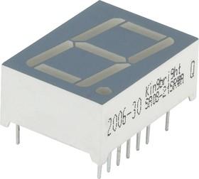 SA08-21SRWA, Индикатор красный , ОА, 24мКд, 20.32мм, 7х1