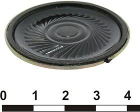 DXI40N-A 0.25W 50ohm