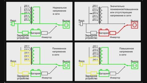 принципиальные схемы ups apc
