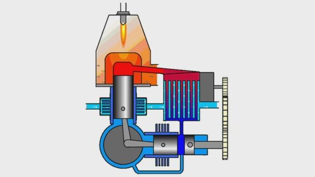 двигатель внешнего сгорания сделать своими руками