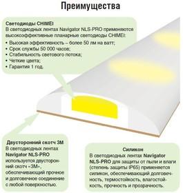Фото 1/3 NLS-5050RGB30- 7.2-IP65-12V-Pro (71445), Лента светодиодная 5050 (30шт/метр), 7.2 Вт/м,12В,RGB, IP65 (1м)